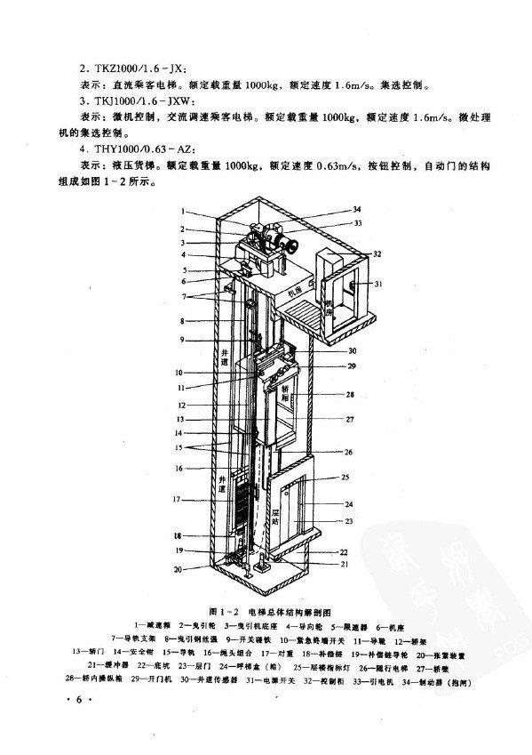 《电梯与自动扶梯技术检验》(毛怀新)扫描版[pdf]图片