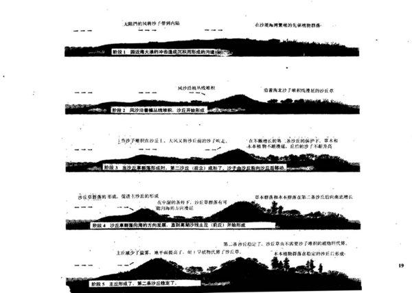 《设计结合自然》((美)伊恩·伦诺克斯·麦克哈格)扫描版[pdf]