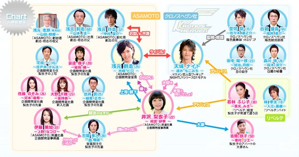 《绝对彼氏》更新至sp(720p)全11回/2008春季日剧/标清704x396/日语