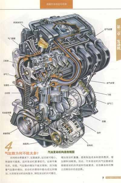 """《汽车为什么会""""跑""""——图解汽车构造与原理》"""