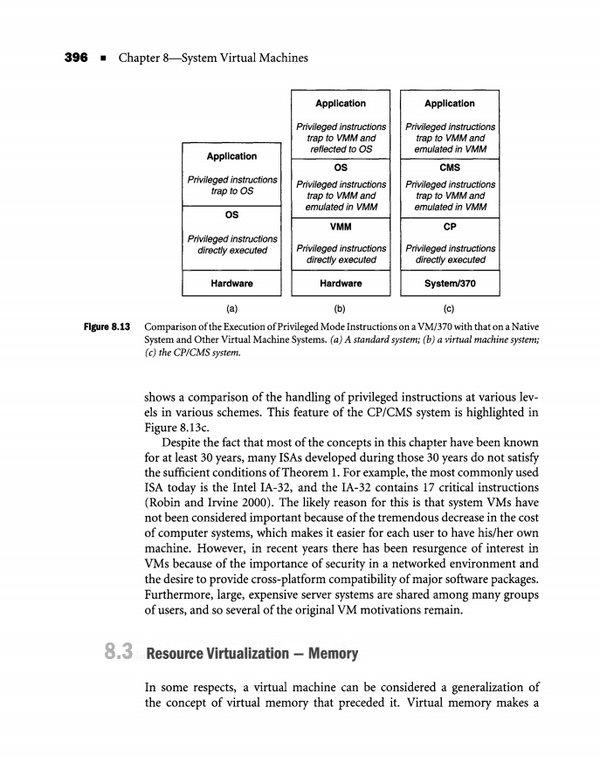 Virtual Machines - Versatile Platforms for Systems and Processes Jim Smith, Ravi Nair